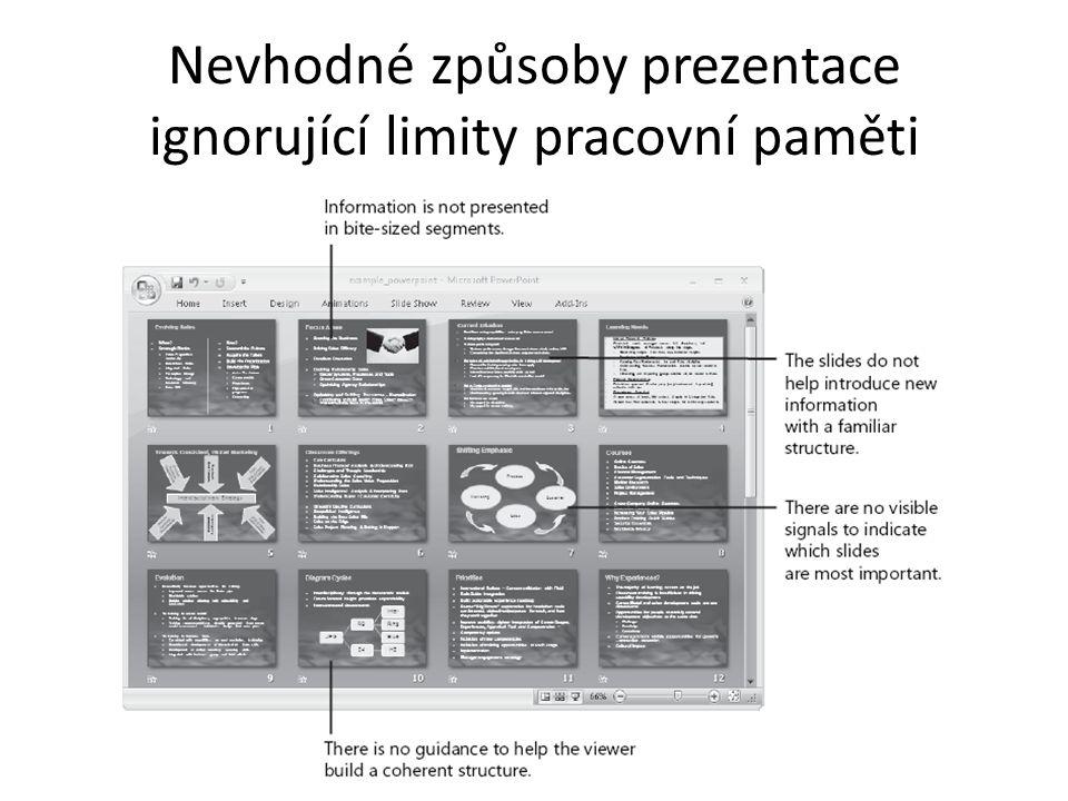 Nevhodné způsoby prezentace ignorující limity pracovní paměti