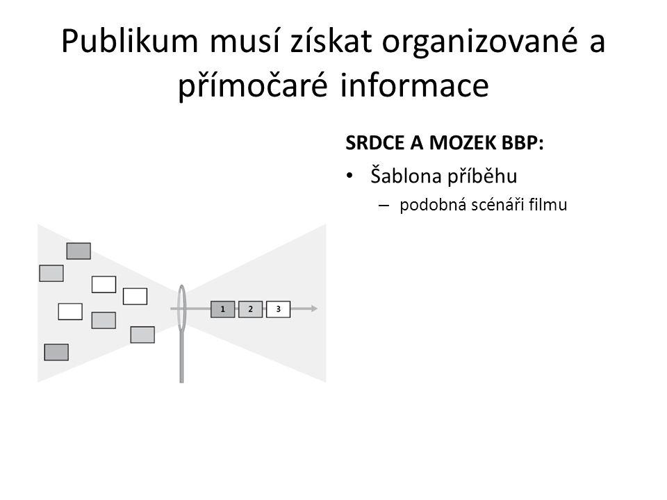 Publikum musí získat organizované a přímočaré informace SRDCE A MOZEK BBP: Šablona příběhu – podobná scénáři filmu