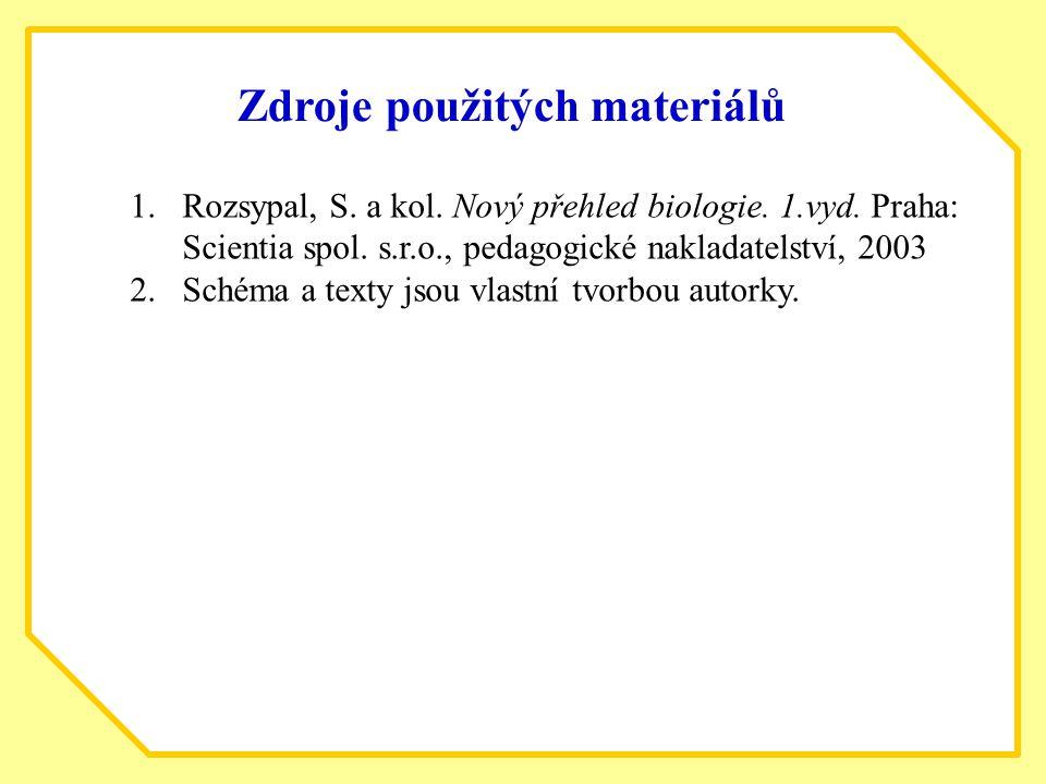 ttt1818 1.Rozsypal, S. a kol. Nový přehled biologie. 1.vyd. Praha: Scientia spol. s.r.o., pedagogické nakladatelství, 2003 2.Schéma a texty jsou vlast