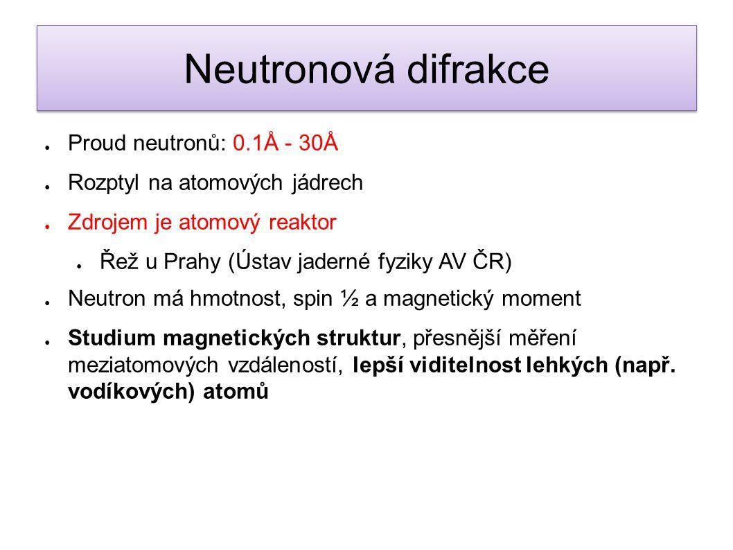 ● Proud neutronů: 0.1Å - 30Å ● Rozptyl na atomových jádrech ● Zdrojem je atomový reaktor ● Řež u Prahy (Ústav jaderné fyziky AV ČR) ● Neutron má hmotn