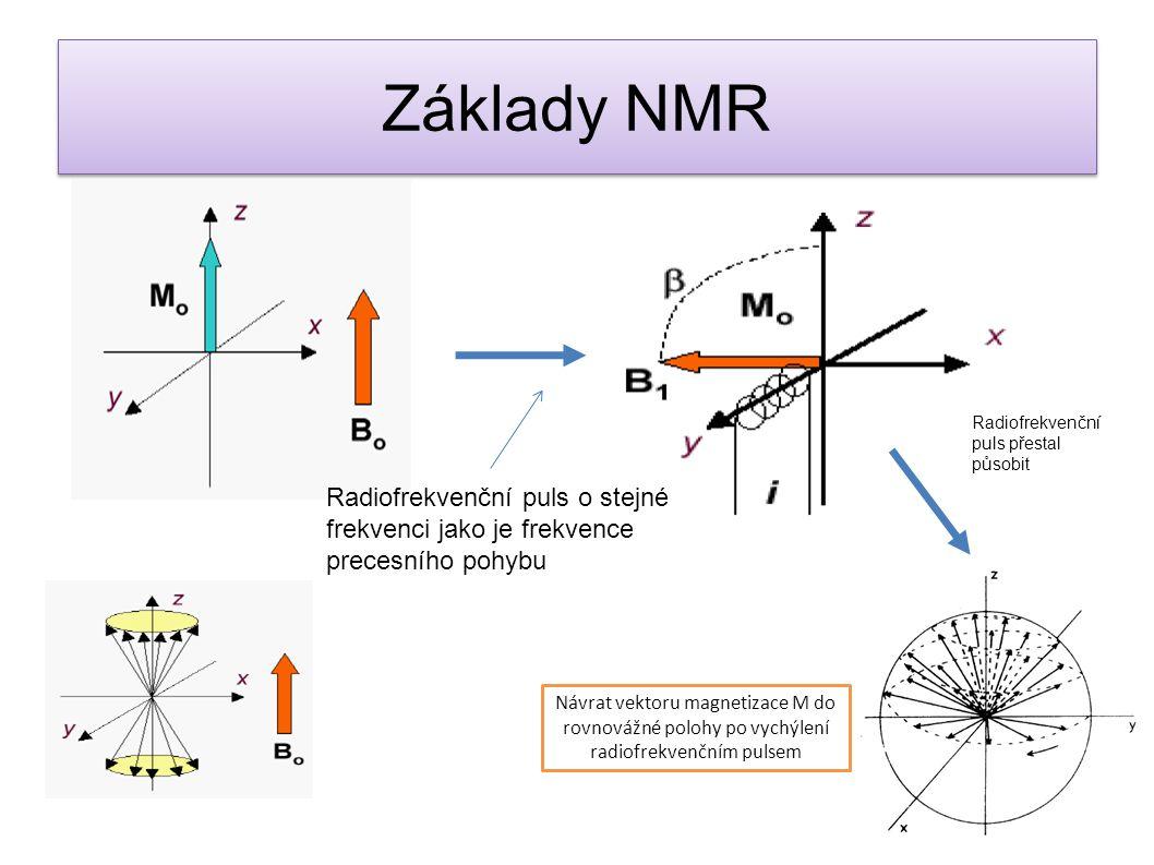 Radiofrekvenční puls o stejné frekvenci jako je frekvence precesního pohybu Návrat vektoru magnetizace M do rovnovážné polohy po vychýlení radiofrekve