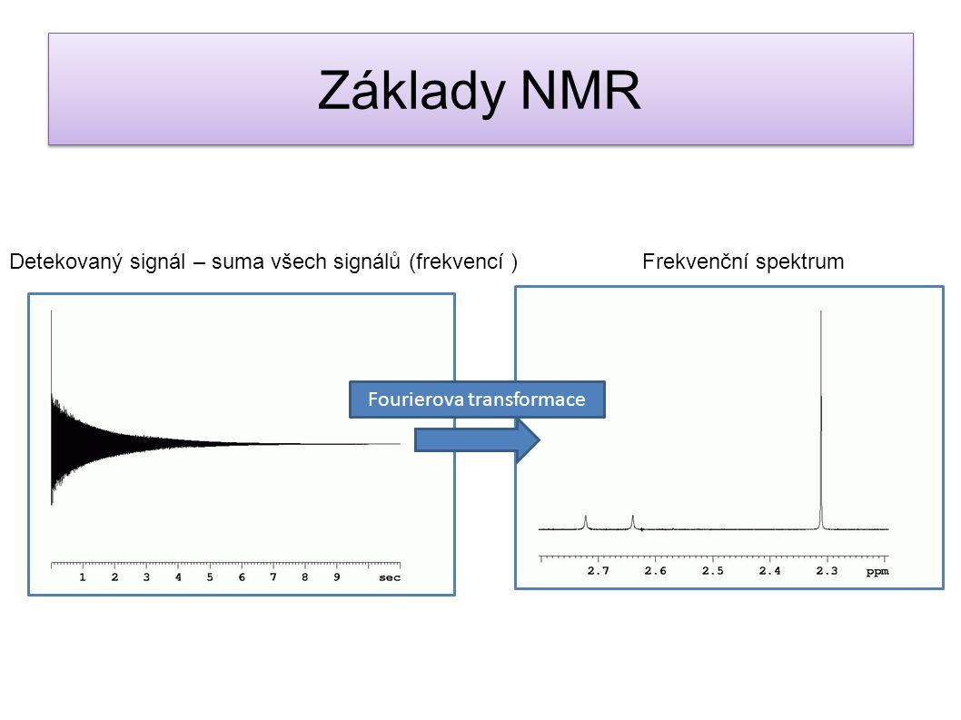 Detekovaný signál – suma všech signálů (frekvencí ) Fourierova transformace Frekvenční spektrum