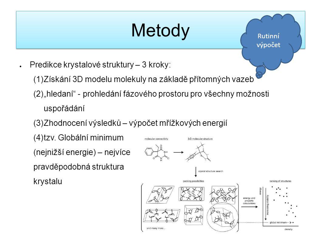 """21 Metody ● Predikce krystalové struktury – 3 kroky: (1)Získání 3D modelu molekuly na základě přítomných vazeb (2)""""hledaní"""" - prohledání fázového pros"""