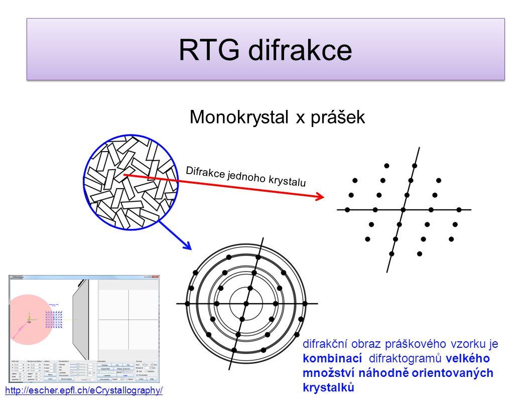 Difrakce jednoho krystalu difrakční obraz práškového vzorku je kombinací difraktogramů velkého množství náhodně orientovaných krystalků Monokrystal x