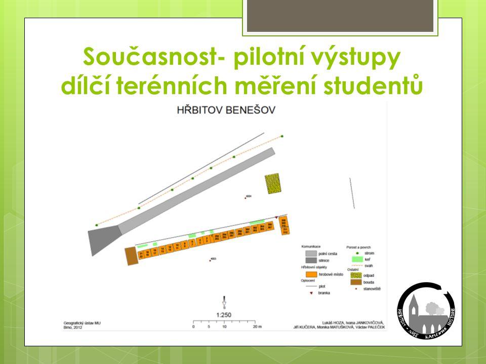 Současnost- pilotní výstupy dílčí terénních měření studentů