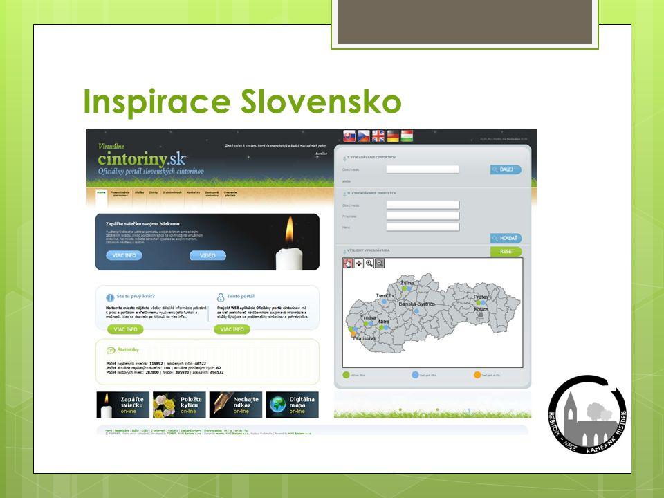 Inspirace Slovensko
