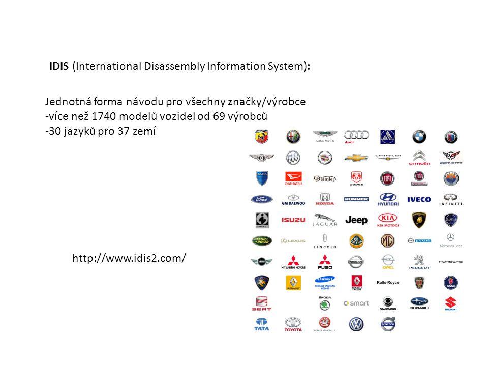 IDIS (International Disassembly Information System): Jednotná forma návodu pro všechny značky/výrobce -více než 1740 modelů vozidel od 69 výrobců -30