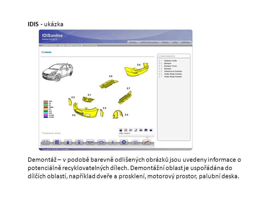 Demontáž – v podobě barevně odlišených obrázků jsou uvedeny informace o potenciálně recyklovatelných dílech. Demontážní oblast je uspořádána do dílčíc