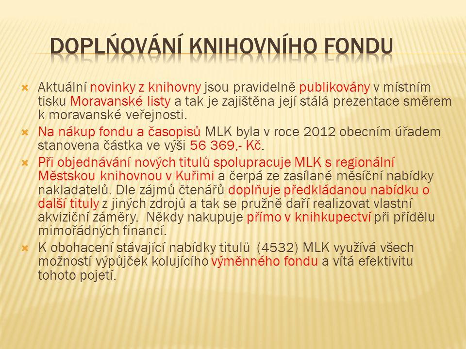  Aktuální novinky z knihovny jsou pravidelně publikovány v místním tisku Moravanské listy a tak je zajištěna její stálá prezentace směrem k moravanské veřejnosti.