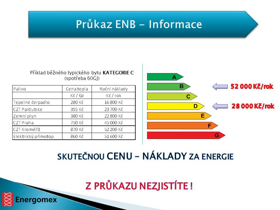 Průkaz ENB - Informace Příklad běžného typického bytu KATEGORIE C (spotřeba 60GJ)