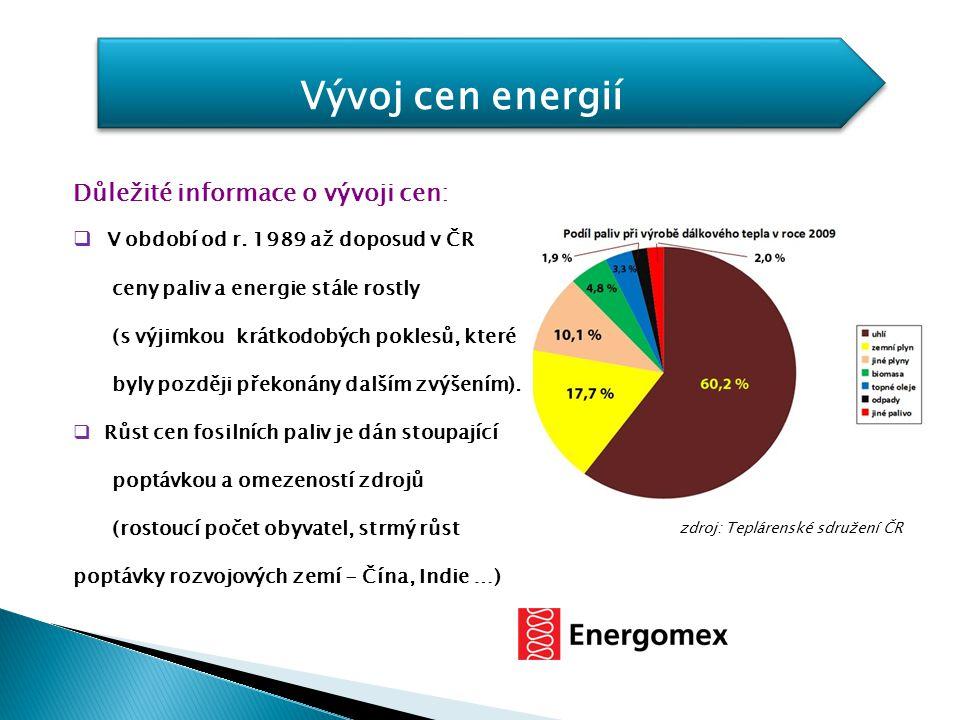 Vývoj cen energií Důležité informace o vývoji cen:  V období od r. 1989 až doposud v ČR ceny paliv a energie stále rostly (s výjimkou krátkodobých po