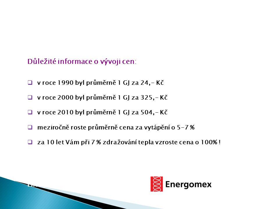Důležité informace o vývoji cen:  v roce 1990 byl průměrně 1 GJ za 24,- Kč  v roce 2000 byl průměrně 1 GJ za 325,- Kč  v roce 2010 byl průměrně 1 G