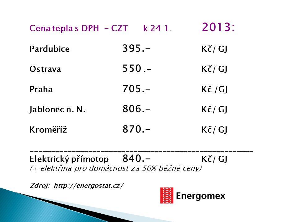 Cena tepla s DPH - CZT k 24.1. 2013: Pardubice 395.- Kč/ GJ Ostrava 550.- Kč/ GJ Praha 705.- Kč /GJ Jablonec n. N. 806.- Kč/ GJ Kroměříž 870.- Kč/ GJ