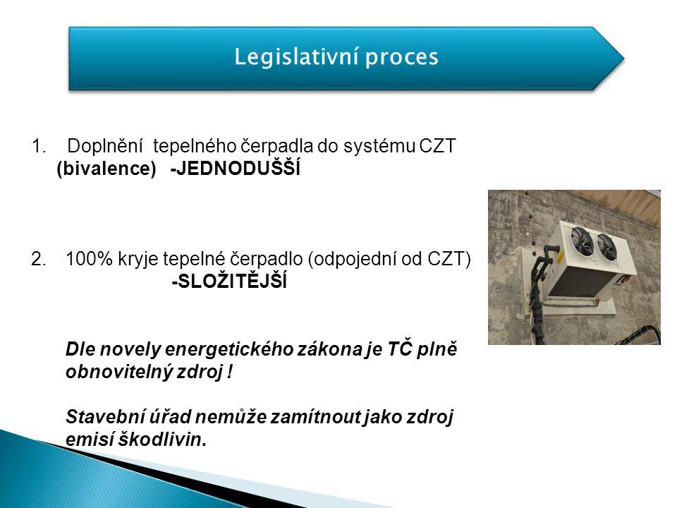 Legislativní proces 1. Doplnění tepelného čerpadla do systému CZT (bivalence) -JEDNODUŠŠÍ 2.100% kryje tepelné čerpadlo (odpojední od CZT) -SLOŽITĚJŠÍ
