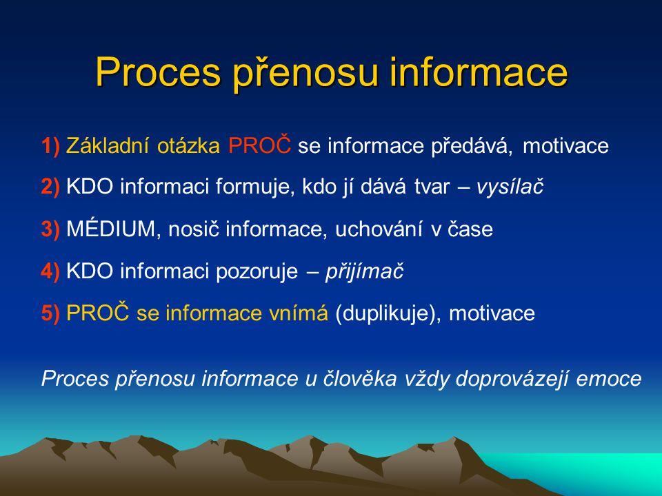 Proces přenosu informace 1) Základní otázka PROČ se informace předává, motivace 2) KDO informaci formuje, kdo jí dává tvar – vysílač 3) MÉDIUM, nosič informace, uchování v čase 4) KDO informaci pozoruje – přijímač 5) PROČ se informace vnímá (duplikuje), motivace Proces přenosu informace u člověka vždy doprovázejí emoce