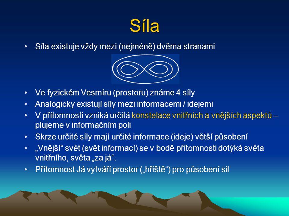"""Síla Síla existuje vždy mezi (nejméně) dvěma stranami Ve fyzickém Vesmíru (prostoru) známe 4 síly Analogicky existují síly mezi informacemi / idejemi V přítomnosti vzniká určitá konstelace vnitřních a vnějších aspektů – plujeme v informačním poli Skrze určité síly mají určité informace (ideje) větší působení """"Vnější svět (svět informací) se v bodě přítomnosti dotýká světa vnitřního, světa """"za já ."""