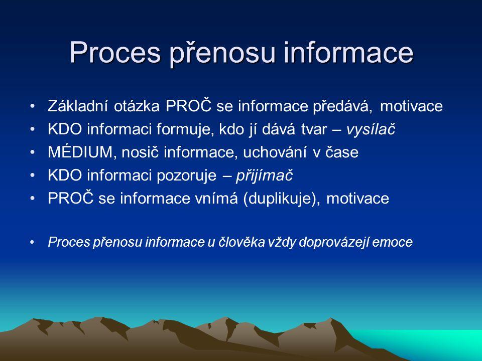 Proces přenosu informace Základní otázka PROČ se informace předává, motivace KDO informaci formuje, kdo jí dává tvar – vysílač MÉDIUM, nosič informace, uchování v čase KDO informaci pozoruje – přijímač PROČ se informace vnímá (duplikuje), motivace Proces přenosu informace u člověka vždy doprovázejí emoce