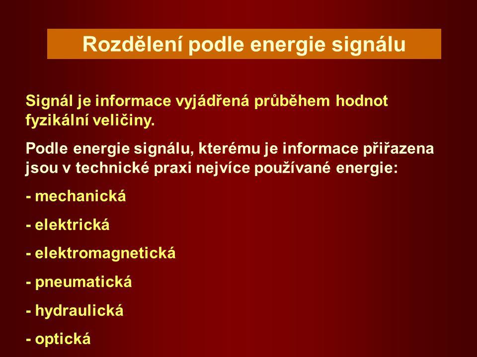 Rozdělení podle energie signálu Signál je informace vyjádřená průběhem hodnot fyzikální veličiny.