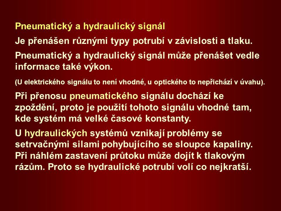 Pneumatický a hydraulický signál Je přenášen různými typy potrubí v závislosti a tlaku.