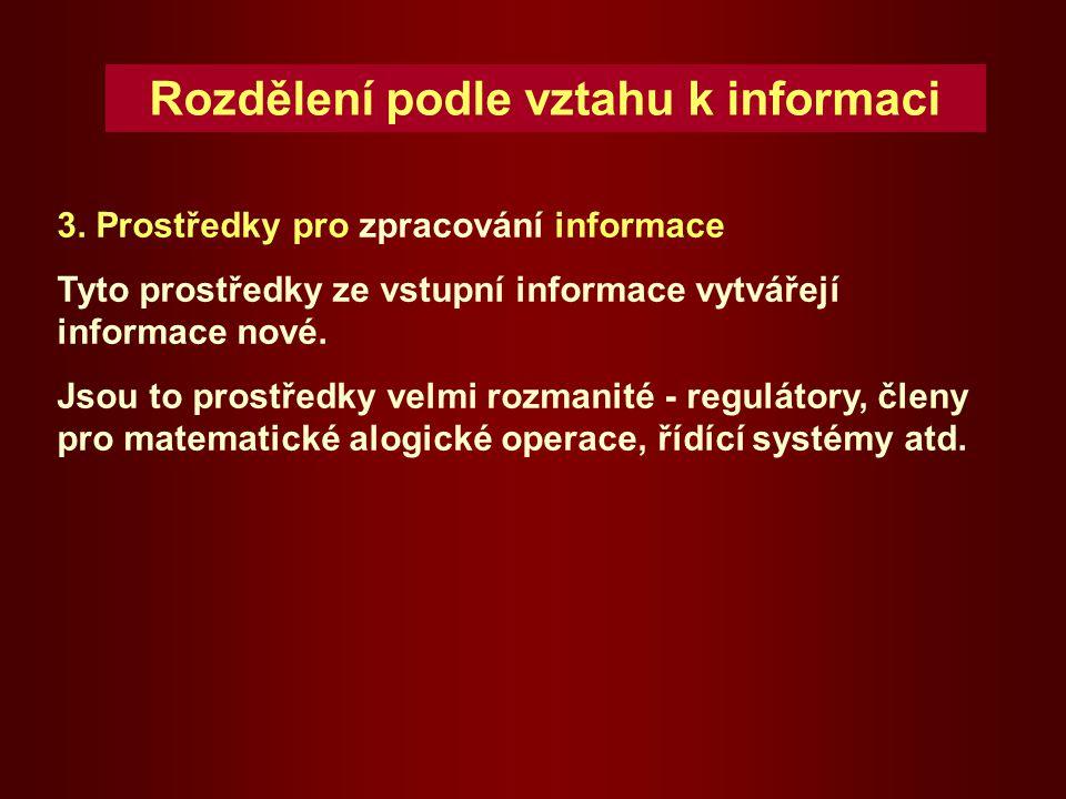 Prostředky pro zpracování informace LOGO.