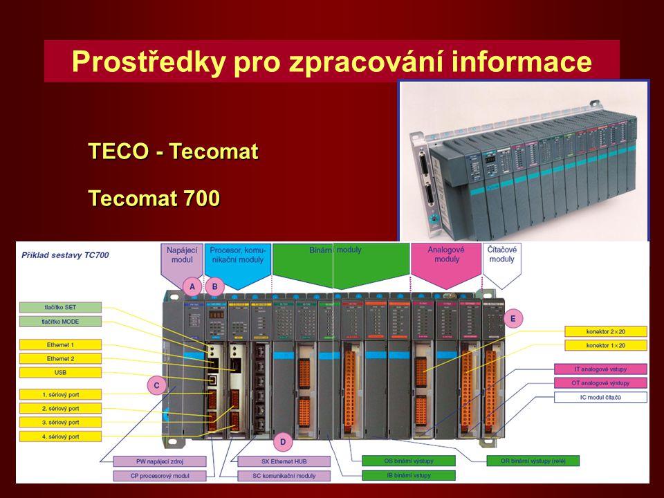 Prostředky pro zpracování informace TECO - Tecomat Tecomat 700