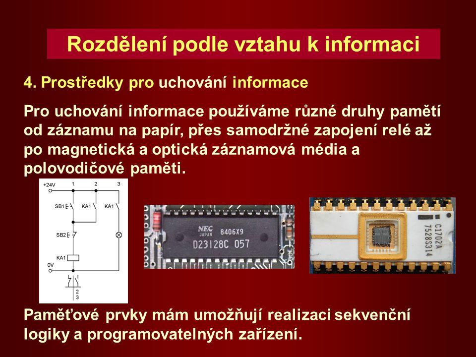 Prostředky pro uchování informace