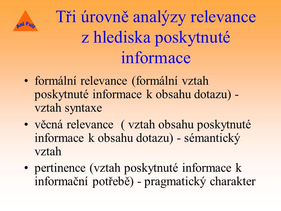 Tři úrovně analýzy relevance z hlediska poskytnuté informace formální relevance (formální vztah poskytnuté informace k obsahu dotazu) - vztah syntaxe věcná relevance ( vztah obsahu poskytnuté informace k obsahu dotazu) - sémantický vztah pertinence (vztah poskytnuté informace k informační potřebě) - pragmatický charakter