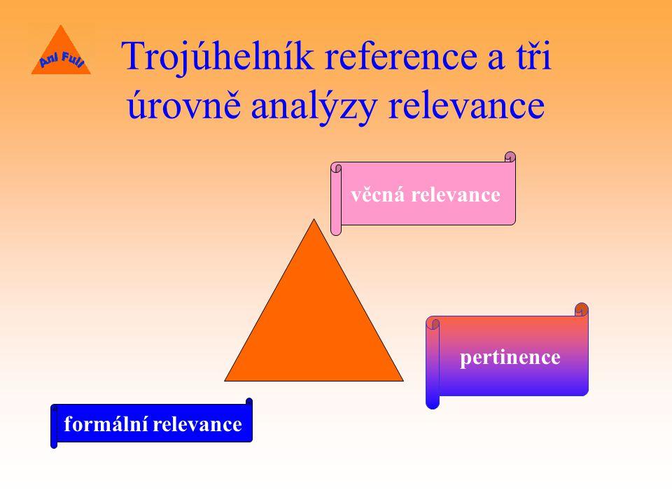 Trojúhelník reference a tři úrovně analýzy relevance formální relevance věcná relevance pertinence