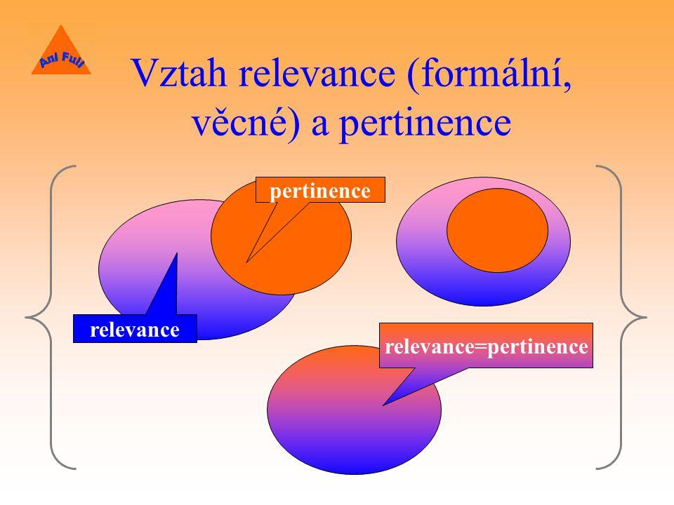 Vztah relevance (formální, věcné) a pertinence pertinence relevance relevance=pertinence