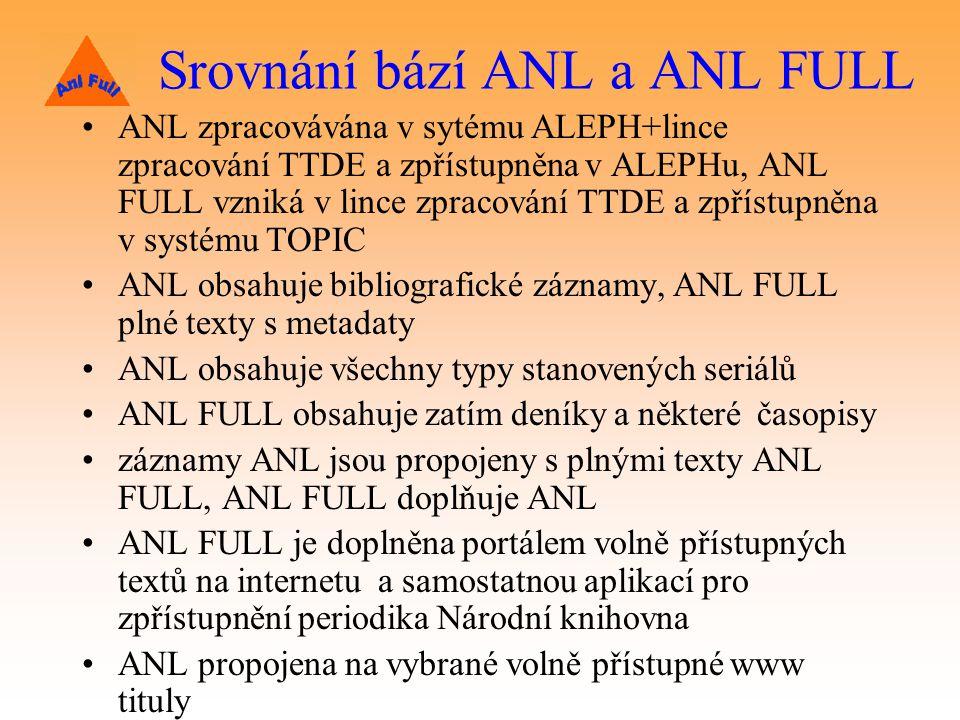Srovnání bází ANL a ANL FULL ANL zpracovávána v sytému ALEPH+lince zpracování TTDE a zpřístupněna v ALEPHu, ANL FULL vzniká v lince zpracování TTDE a zpřístupněna v systému TOPIC ANL obsahuje bibliografické záznamy, ANL FULL plné texty s metadaty ANL obsahuje všechny typy stanovených seriálů ANL FULL obsahuje zatím deníky a některé časopisy záznamy ANL jsou propojeny s plnými texty ANL FULL, ANL FULL doplňuje ANL ANL FULL je doplněna portálem volně přístupných textů na internetu a samostatnou aplikací pro zpřístupnění periodika Národní knihovna ANL propojena na vybrané volně přístupné www tituly
