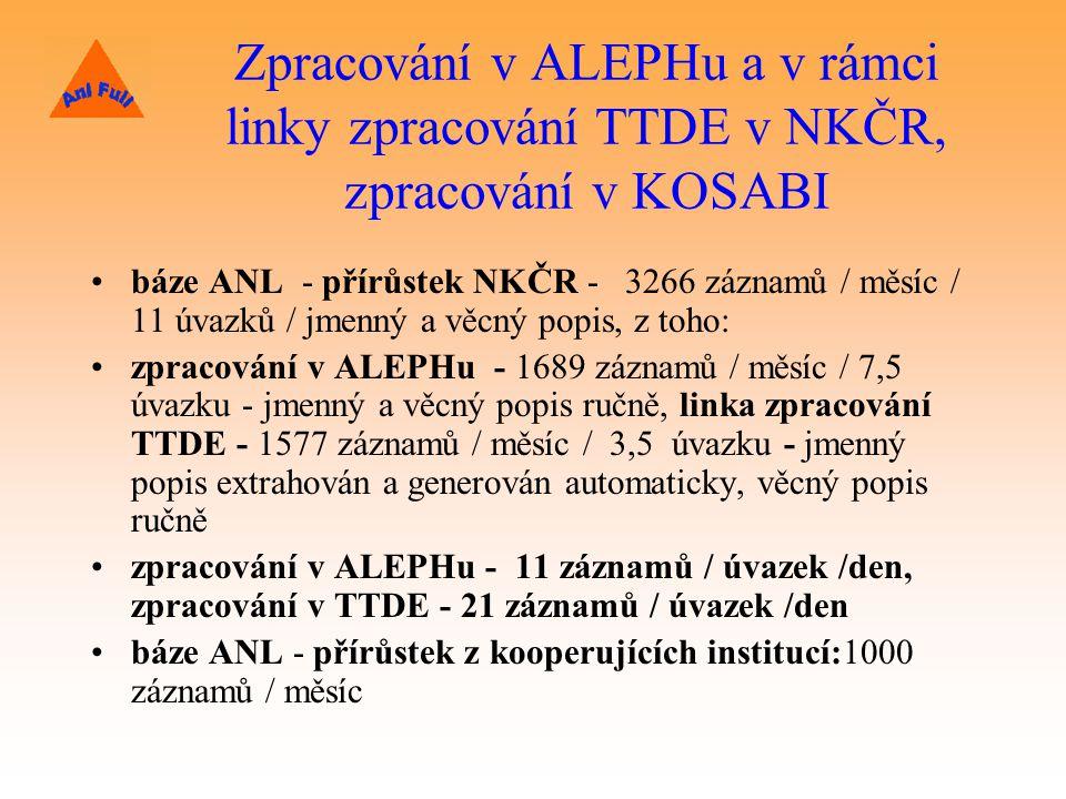 Zpracování v ALEPHu a v rámci linky zpracování TTDE v NKČR, zpracování v KOSABI báze ANL - přírůstek NKČR - 3266 záznamů / měsíc / 11 úvazků / jmenný a věcný popis, z toho: zpracování v ALEPHu - 1689 záznamů / měsíc / 7,5 úvazku - jmenný a věcný popis ručně, linka zpracování TTDE - 1577 záznamů / měsíc / 3,5 úvazku - jmenný popis extrahován a generován automaticky, věcný popis ručně zpracování v ALEPHu - 11 záznamů / úvazek /den, zpracování v TTDE - 21 záznamů / úvazek /den báze ANL - přírůstek z kooperujících institucí:1000 záznamů / měsíc