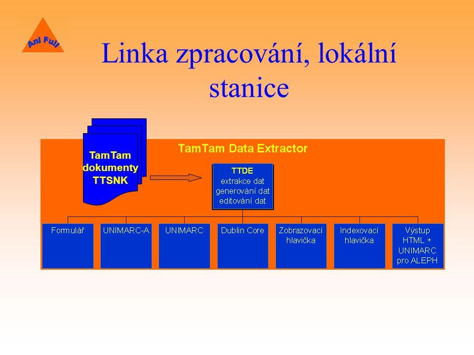 Linka zpracování, lokální stanice TamTam dokumenty TTSNK