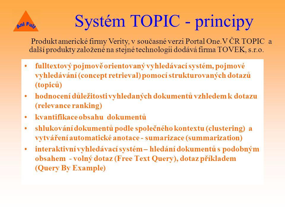 Systém TOPIC - principy Produkt americké firmy Verity, v současné verzi Portal One.V ČR TOPIC a další produkty založené na stejné technologii dodává firma TOVEK, s.r.o.