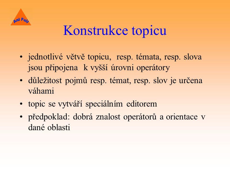 Konstrukce topicu jednotlivé větvě topicu, resp.témata, resp.