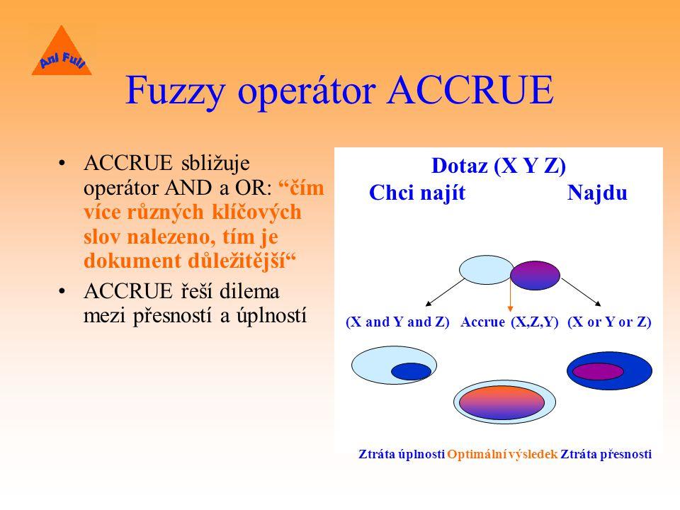 Fuzzy operátor ACCRUE ACCRUE sbližuje operátor AND a OR: čím více různých klíčových slov nalezeno, tím je dokument důležitější ACCRUE řeší dilema mezi přesností a úplností Dotaz (X Y Z) Chci najít Najdu (X and Y and Z) Accrue (X,Z,Y) (X or Y or Z) Ztráta úplnosti Optimální výsledek Ztráta přesnosti
