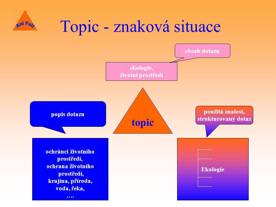 Topic - znaková situace topic ochránci životního prostředí, ochrana životního prostředí, krajina, příroda, voda, řeka, ….