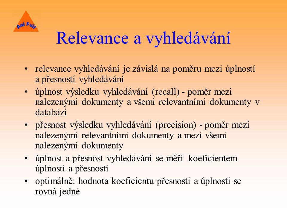 Relevance a vyhledávání relevance vyhledávání je závislá na poměru mezi úplností a přesností vyhledávání úplnost výsledku vyhledávání (recall) - poměr mezi nalezenými dokumenty a všemi relevantními dokumenty v databázi přesnost výsledku vyhledávání (precision) - poměr mezi nalezenými relevantními dokumenty a mezi všemi nalezenými dokumenty úplnost a přesnost vyhledávání se měří koeficientem úplnosti a přesnosti optimálně: hodnota koeficientu přesnosti a úplnosti se rovná jedné