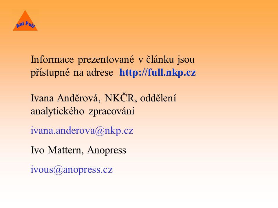 Informace prezentované v článku jsou přístupné na adrese http://full.nkp.cz Ivana Anděrová, NKČR, oddělení analytického zpracování ivana.anderova@nkp.cz Ivo Mattern, Anopress ivous@anopress.cz