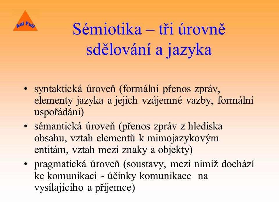Sémiotika – tři úrovně sdělování a jazyka syntaktická úroveň (formální přenos zpráv, elementy jazyka a jejich vzájemné vazby, formální uspořádání) sémantická úroveň (přenos zpráv z hlediska obsahu, vztah elementů k mimojazykovým entitám, vztah mezi znaky a objekty) pragmatická úroveň (soustavy, mezi nimiž dochází ke komunikaci - účinky komunikace na vysílajícího a příjemce)