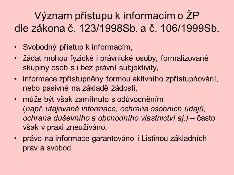 Význam přístupu k informacím o ŽP dle zákona č. 123/1998Sb. a č. 106/1999Sb. Svobodný přístup k informacím, žádat mohou fyzické i právnické osoby, for