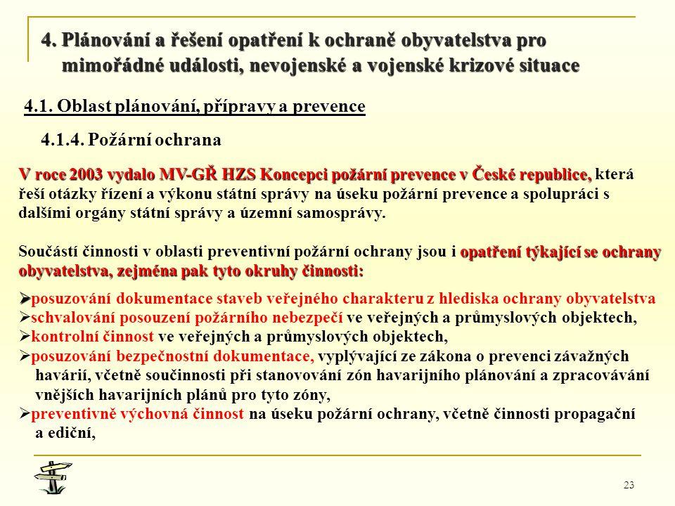 23 V roce 2003 vydalo MV-GŘ HZS Koncepci požární prevence v České republice, V roce 2003 vydalo MV-GŘ HZS Koncepci požární prevence v České republice,