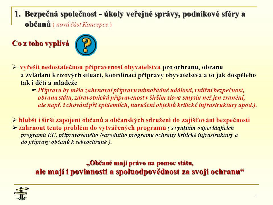 15 Spolupráce bude zaměřena na přípravu k poskytování následné pomoci postiženému obyvatelstvu a pomoci občanům ČR a EU v zahraničí.