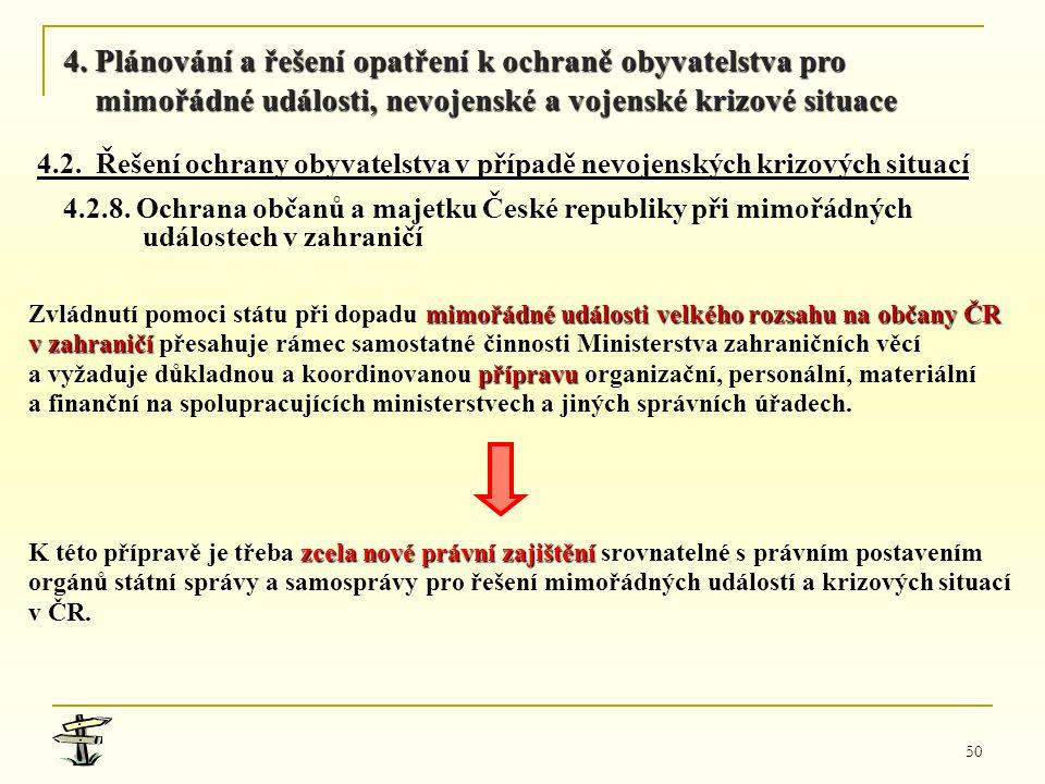 50 mimořádné události velkého rozsahu na občany ČR Zvládnutí pomoci státu při dopadu mimořádné události velkého rozsahu na občany ČR v zahraničí v zah