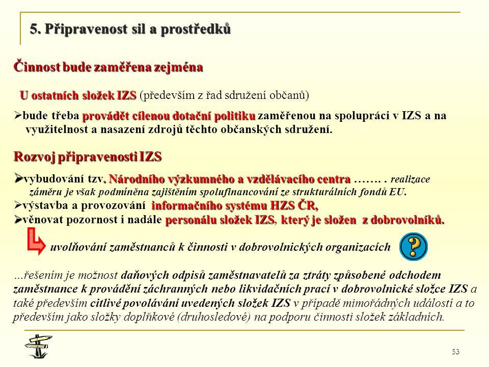 53 Činnost bude zaměřena zejména U ostatních složek IZS U ostatních složek IZS (především z řad sdružení občanů)  provádět cílenou dotační politiku 