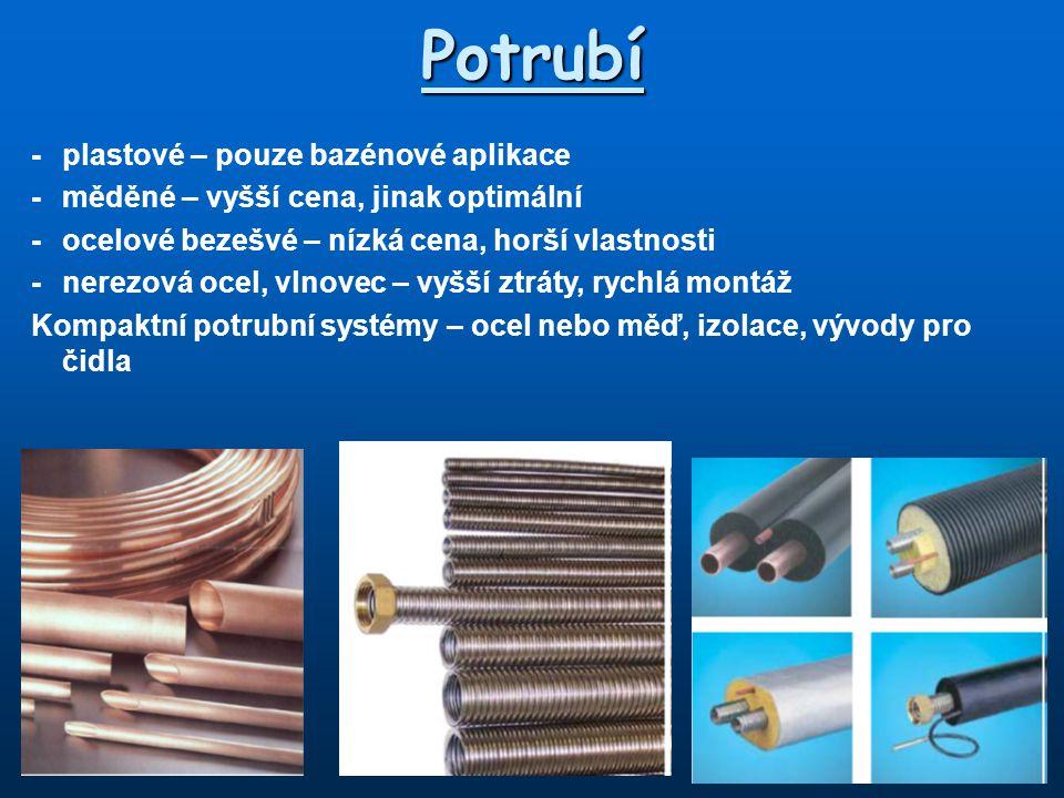 Potrubí -plastové – pouze bazénové aplikace -měděné – vyšší cena, jinak optimální -ocelové bezešvé – nízká cena, horší vlastnosti -nerezová ocel, vlno
