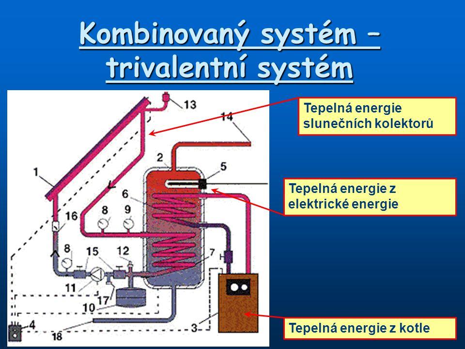 Kombinovaný systém – trivalentní systém Tepelná energie slunečních kolektorů Tepelná energie z elektrické energie Tepelná energie z kotle
