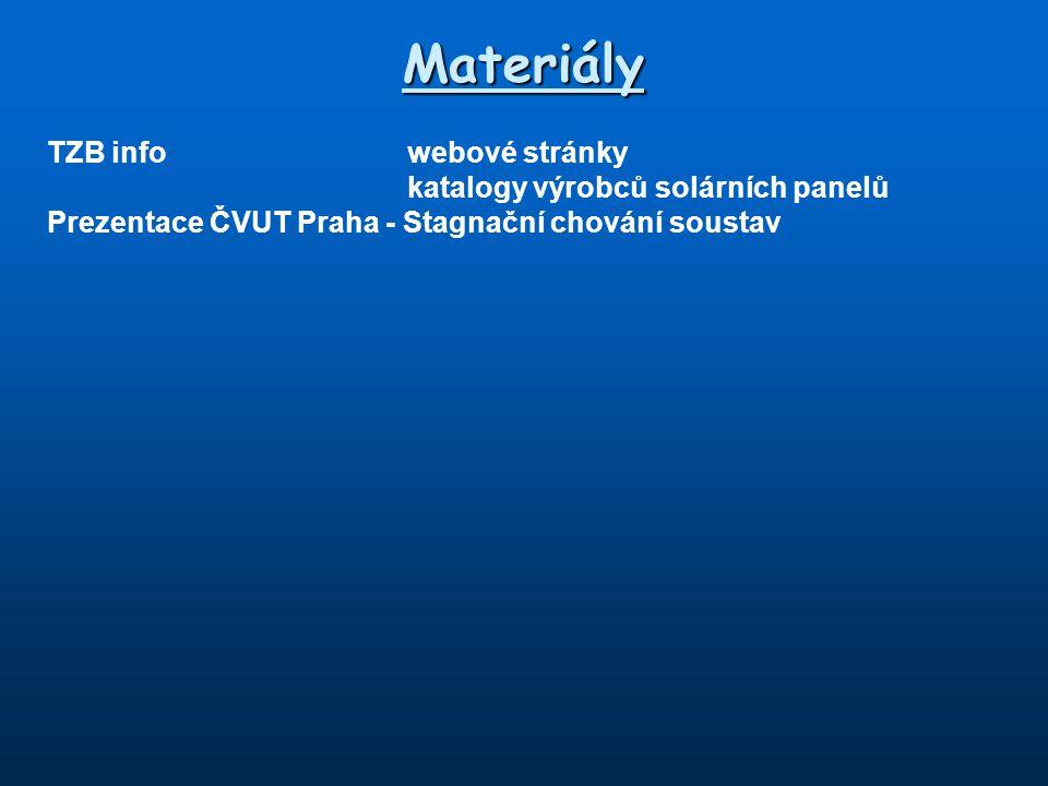 TZB infowebové stránky katalogy výrobců solárních panelů Prezentace ČVUT Praha - Stagnační chování soustav Materiály