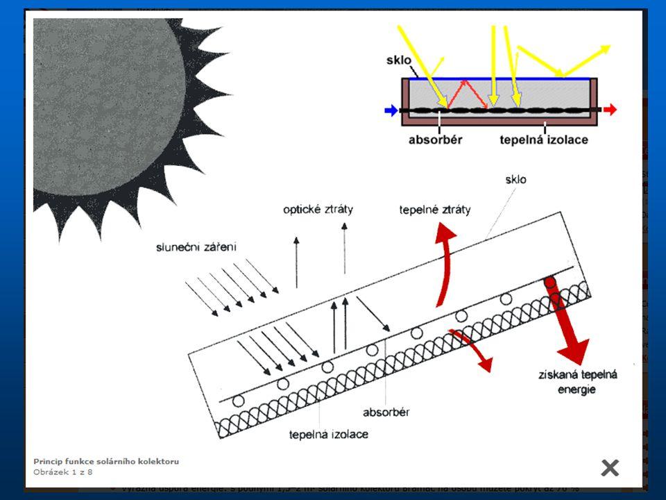 Rozdělení kolektorů A A - plocha, na které dochází k přeměně slunečního záření na teplo A B -plocha průmětu zasklení nebo reflektoru A-plochý kolektor B-trubkový kolektor s plochým absorbérem C-trubkový kolektor s válcovým absorbérem D-trubkový kolektor s válcovým absorbérem a reflektorem