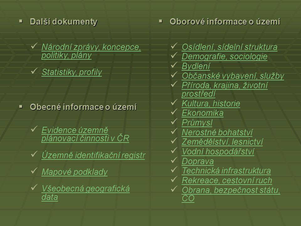  Dokumenty v České republice Územně plánovací podklady ČR Územně plánovací podklady ČR Územně plánovací dokumentace a územně plánovací podklady krajů
