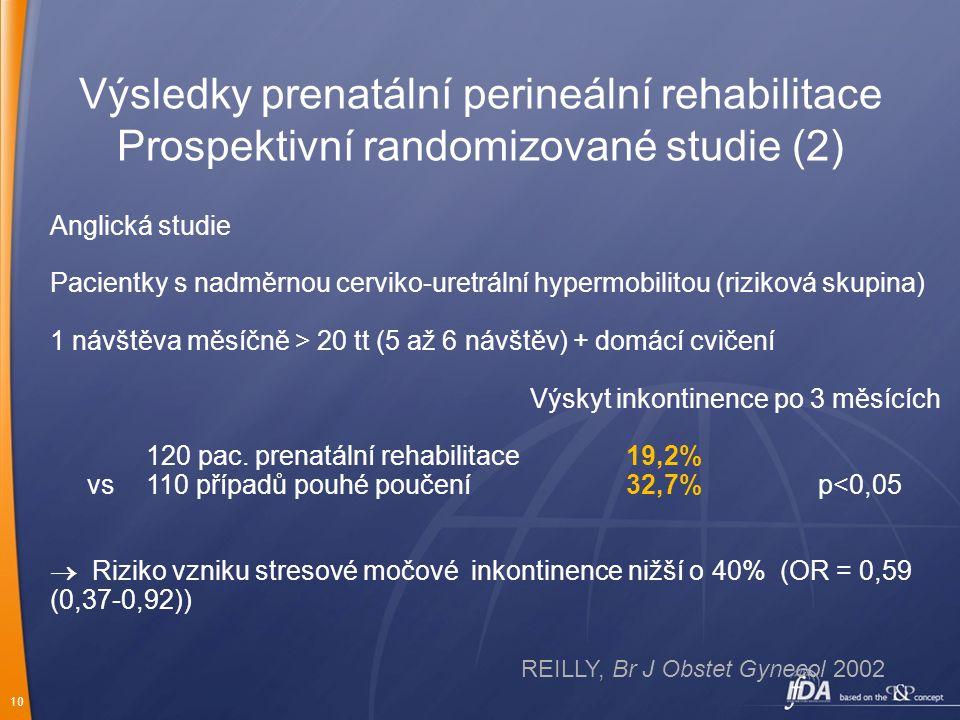 10 Výsledky prenatální perineální rehabilitace Prospektivní randomizované studie (2) Anglická studie Pacientky s nadměrnou cerviko-uretrální hypermobi